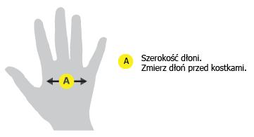 Rozmiary rękawic